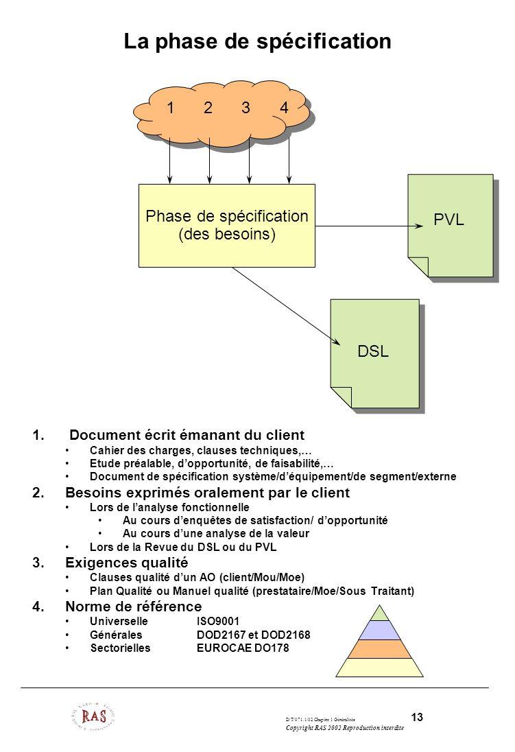D/T/071.1/02 Chapitre 1 Généralités 13 Copyright RAS 2002 Reproduction interdite La phase de spécification 1. Document écrit émanant du client Cahier