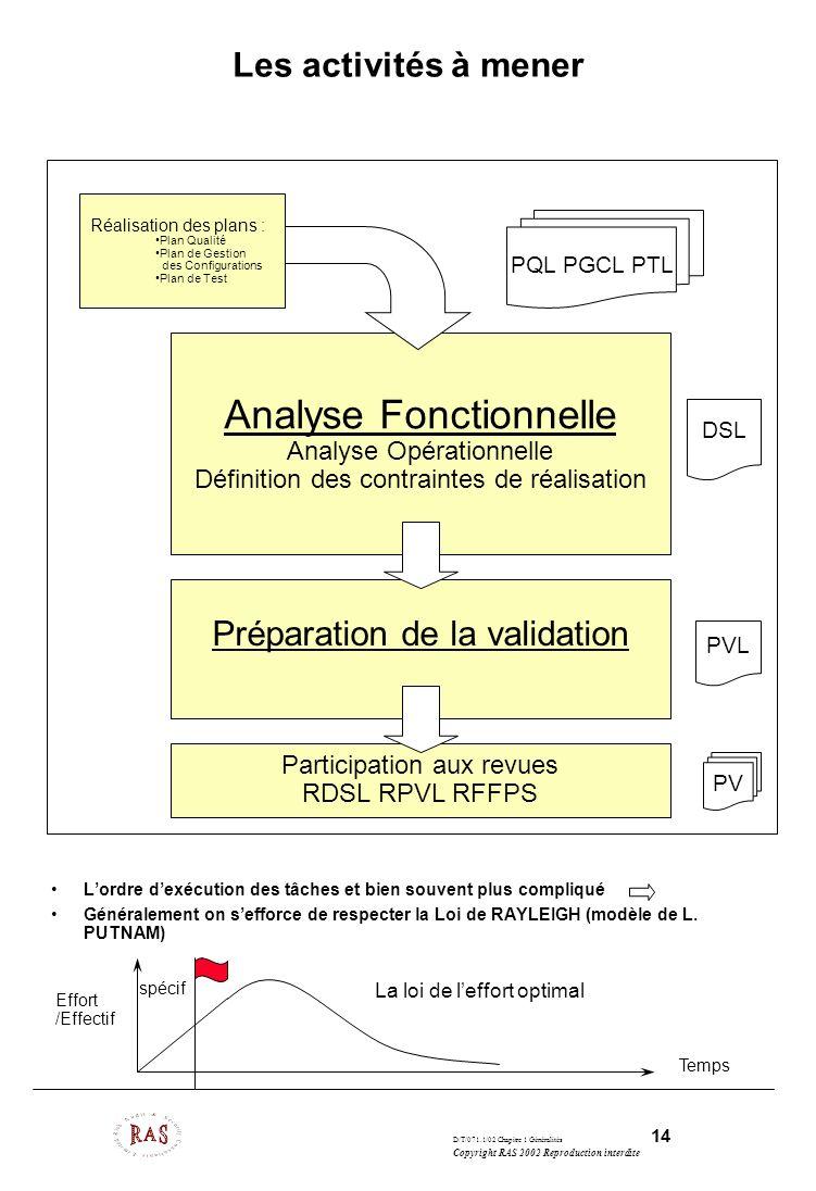 D/T/071.1/02 Chapitre 1 Généralités 14 Copyright RAS 2002 Reproduction interdite Les activités à mener Lordre dexécution des tâches et bien souvent pl