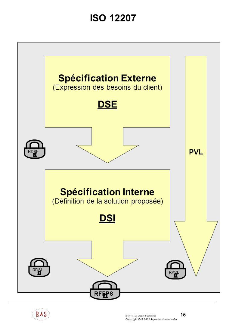 D/T/071.1/02 Chapitre 1 Généralités 15 Copyright RAS 2002 Reproduction interdite ISO 12207 Spécification Externe (Expression des besoins du client) DS