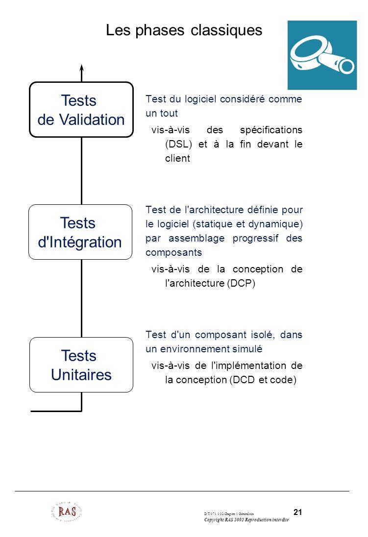 D/T/071.1/02 Chapitre 1 Généralités 21 Copyright RAS 2002 Reproduction interdite Les phases classiques Test du logiciel considéré comme un tout vis-à-