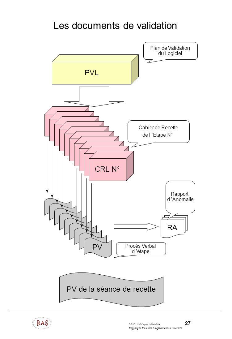 D/T/071.1/02 Chapitre 1 Généralités 27 Copyright RAS 2002 Reproduction interdite Les documents de validation PVL CRL N° PV PV de la séance de recette
