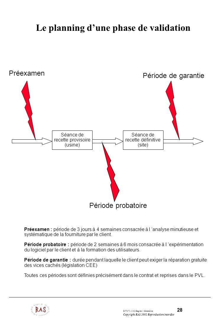 D/T/071.1/02 Chapitre 1 Généralités 28 Copyright RAS 2002 Reproduction interdite Le planning dune phase de validation Séance de recette provisoire (us