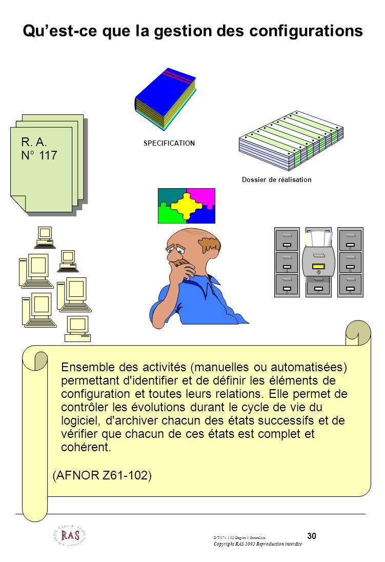 D/T/071.1/02 Chapitre 1 Généralités 30 Copyright RAS 2002 Reproduction interdite Quest-ce que la gestion des configurations Ensemble des activités (ma
