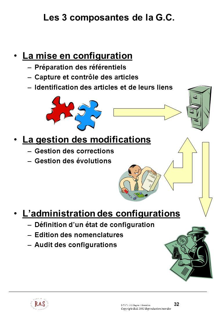 D/T/071.1/02 Chapitre 1 Généralités 32 Copyright RAS 2002 Reproduction interdite Les 3 composantes de la G.C. La mise en configuration –Préparation de