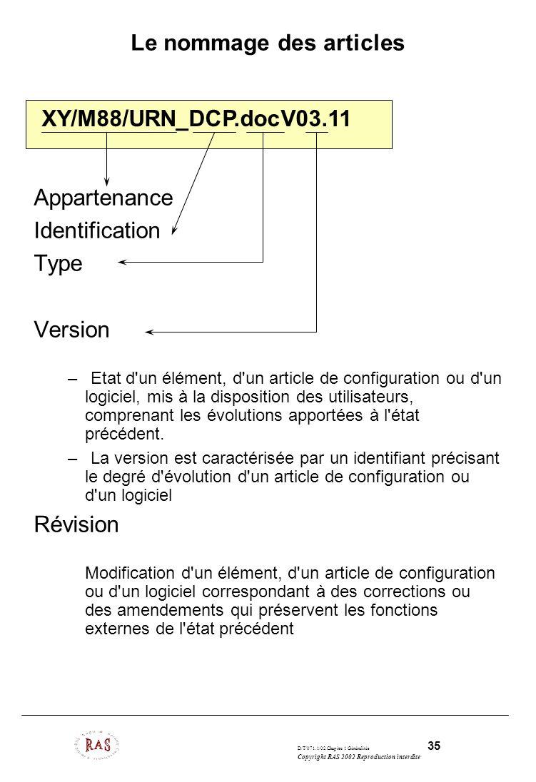 D/T/071.1/02 Chapitre 1 Généralités 35 Copyright RAS 2002 Reproduction interdite Le nommage des articles Appartenance Identification Type Version –Eta