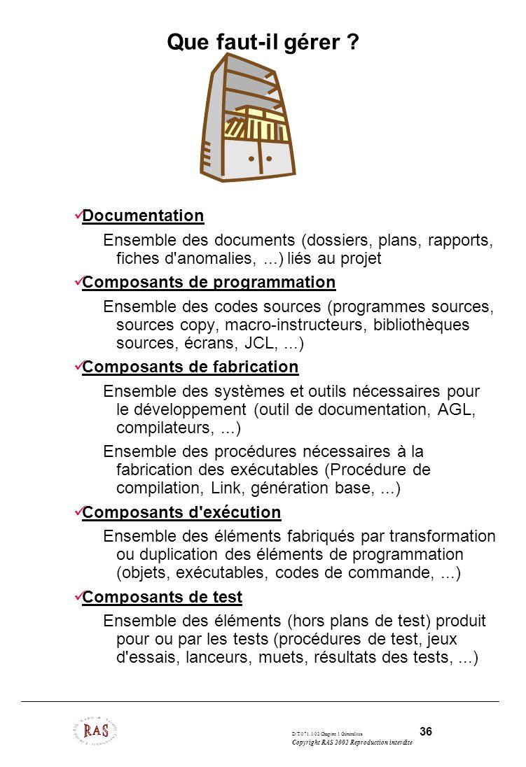 D/T/071.1/02 Chapitre 1 Généralités 36 Copyright RAS 2002 Reproduction interdite Que faut-il gérer ? Documentation Ensemble des documents (dossiers, p