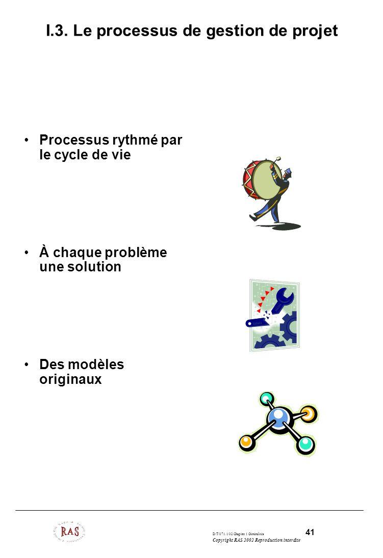D/T/071.1/02 Chapitre 1 Généralités 41 Copyright RAS 2002 Reproduction interdite I.3. Le processus de gestion de projet Processus rythmé par le cycle
