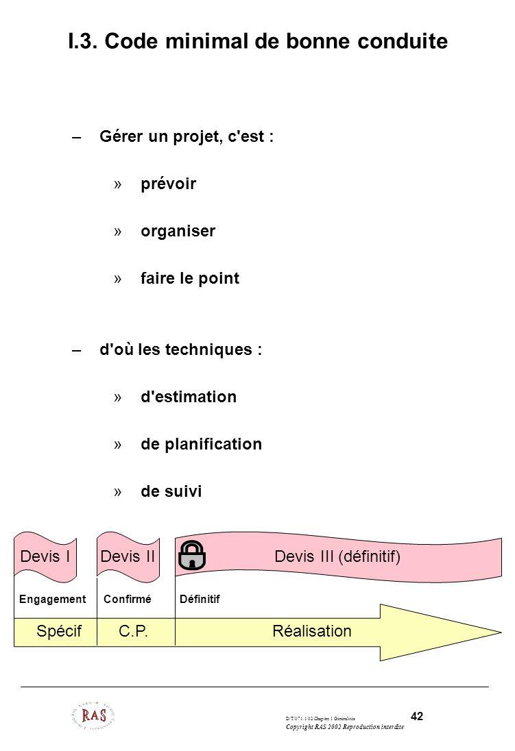 D/T/071.1/02 Chapitre 1 Généralités 42 Copyright RAS 2002 Reproduction interdite I.3. Code minimal de bonne conduite –Gérer un projet, c'est : »prévoi