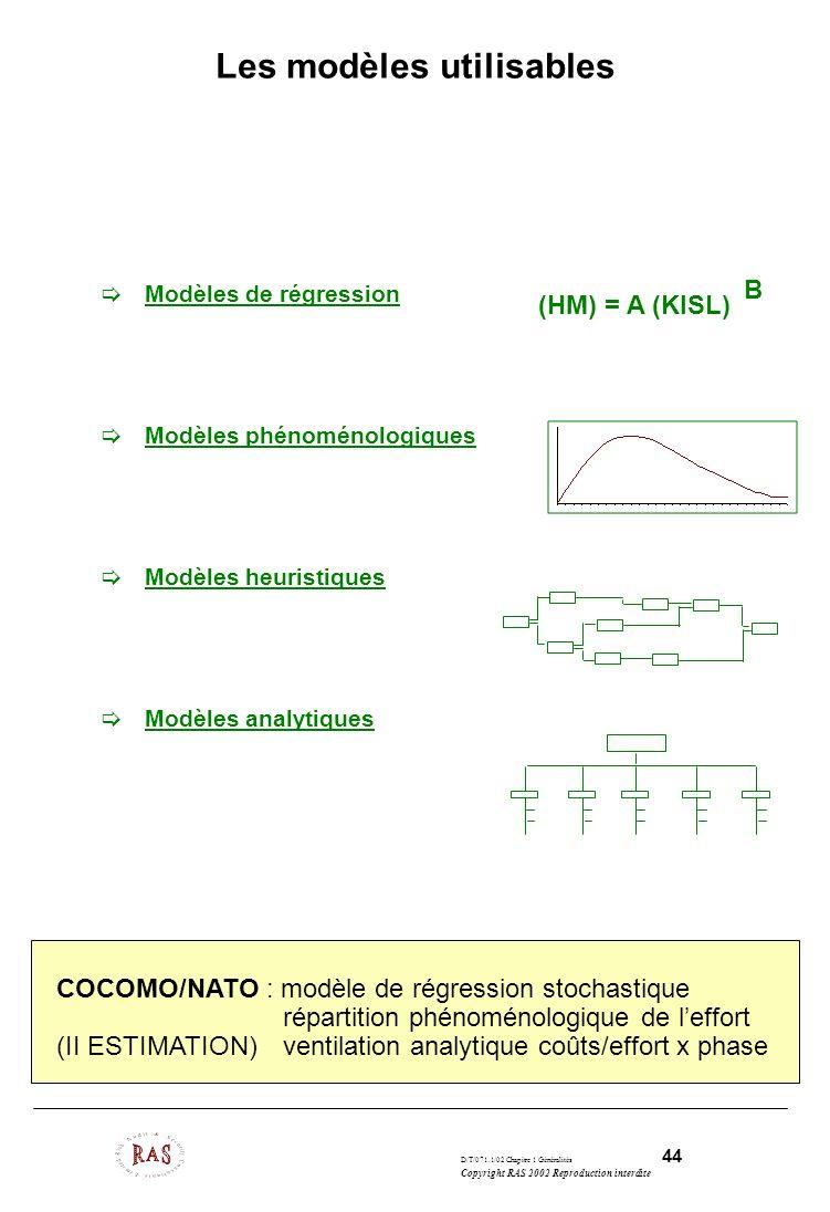 D/T/071.1/02 Chapitre 1 Généralités 44 Copyright RAS 2002 Reproduction interdite Les modèles utilisables Modèles de régression Modèles phénoménologiqu