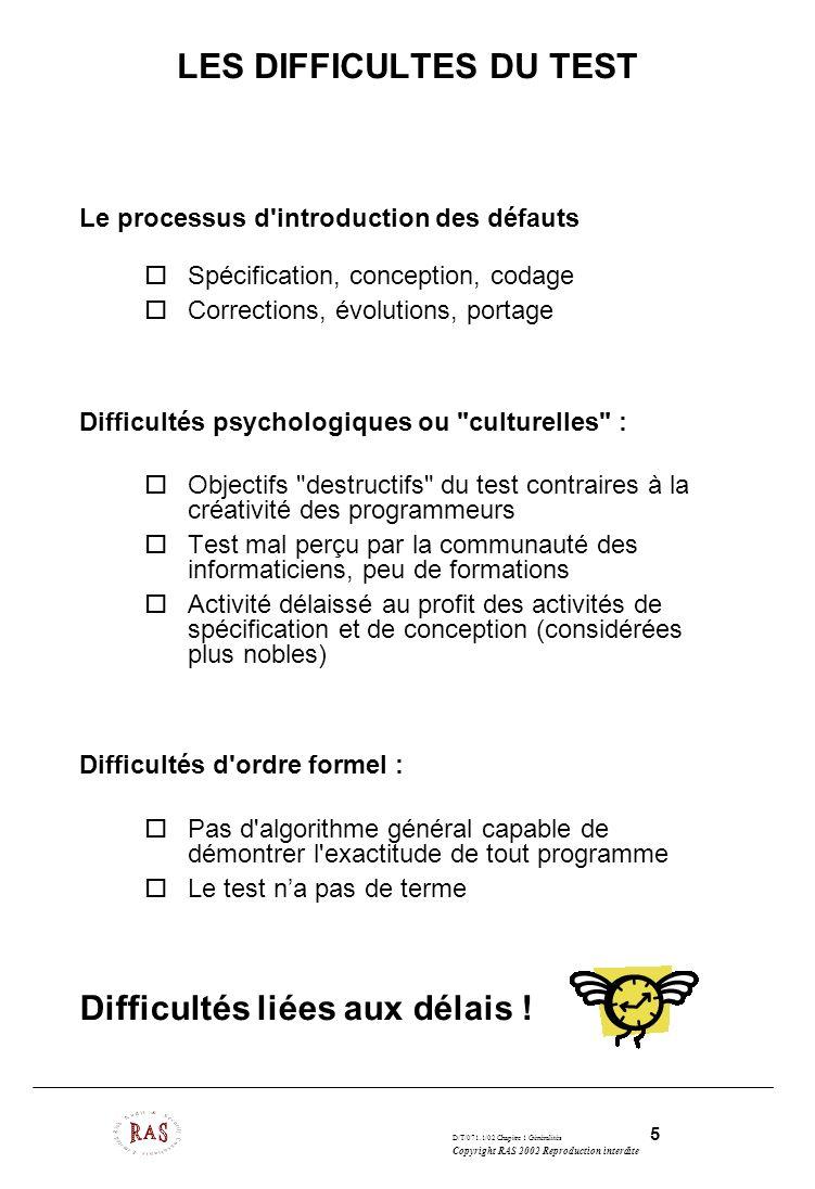 D/T/071.1/02 Chapitre 1 Généralités 5 Copyright RAS 2002 Reproduction interdite LES DIFFICULTES DU TEST Le processus d'introduction des défauts oSpéci
