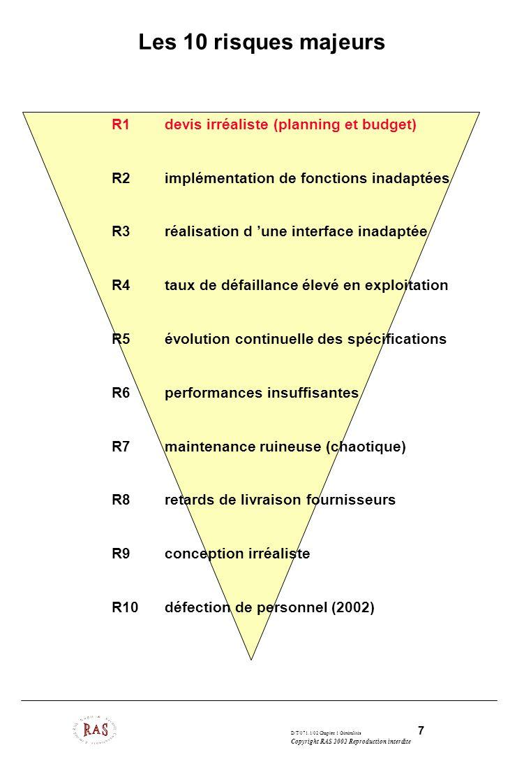 D/T/071.1/02 Chapitre 1 Généralités 7 Copyright RAS 2002 Reproduction interdite Les 10 risques majeurs R1devis irréaliste (planning et budget) R2implé