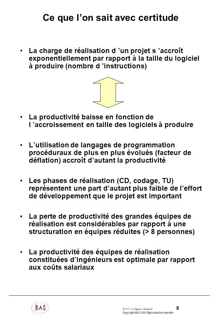 D/T/071.1/02 Chapitre 1 Généralités 9 Copyright RAS 2002 Reproduction interdite Ce que lon sait avec certitude La charge de réalisation d un projet s