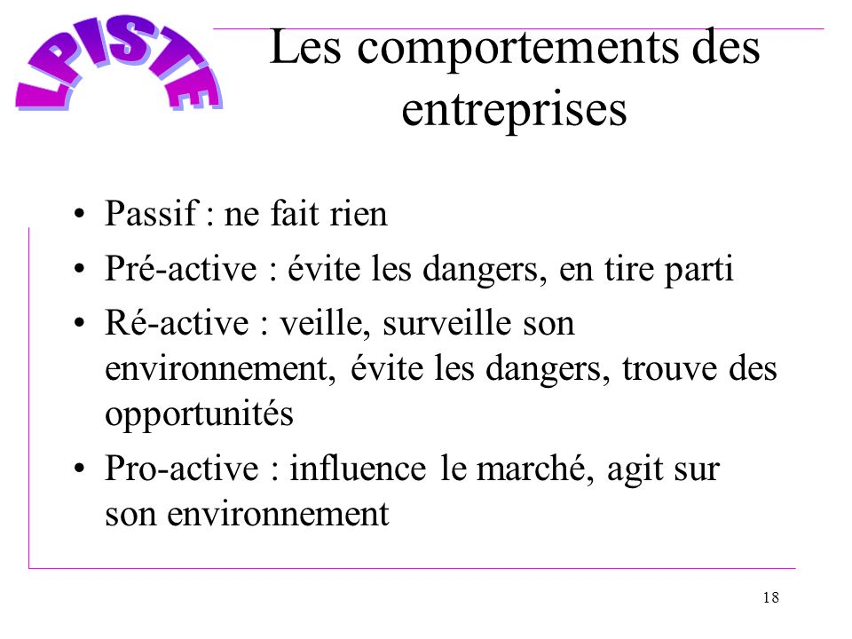 18 Les comportements des entreprises Passif : ne fait rien Pré-active : évite les dangers, en tire parti Ré-active : veille, surveille son environneme