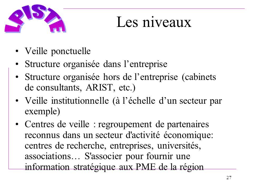 27 Les niveaux Veille ponctuelle Structure organisée dans lentreprise Structure organisée hors de lentreprise (cabinets de consultants, ARIST, etc.) V