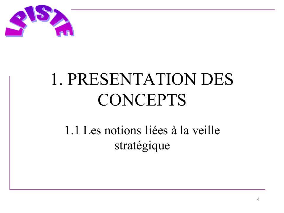 4 1. PRESENTATION DES CONCEPTS 1.1 Les notions liées à la veille stratégique