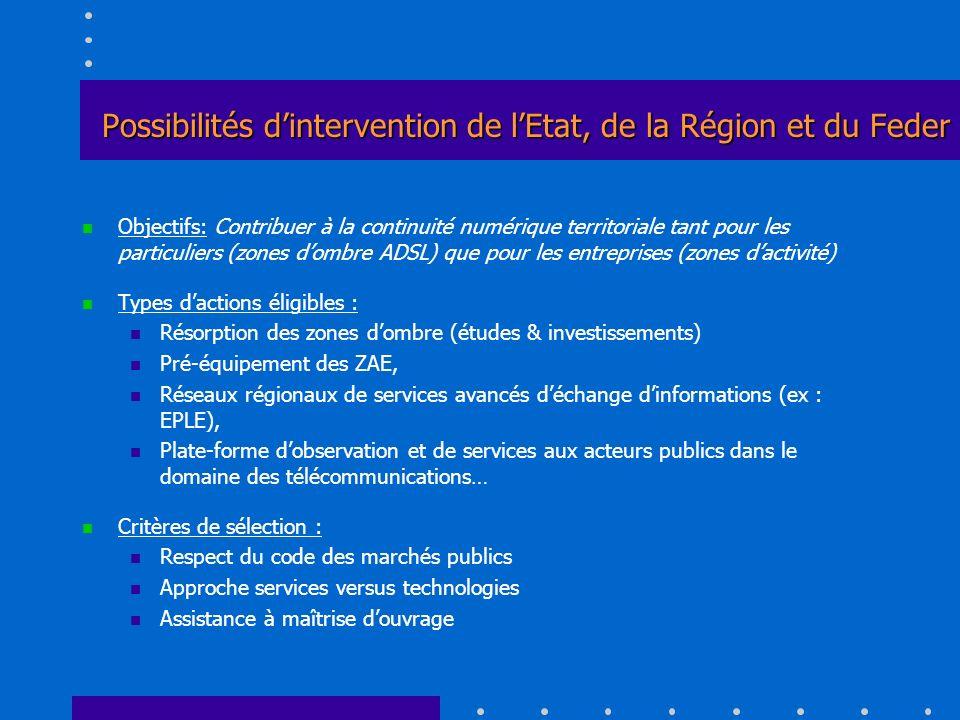 Possibilités dintervention de lEtat, de la Région et du Feder Objectifs: Contribuer à la continuité numérique territoriale tant pour les particuliers (zones dombre ADSL) que pour les entreprises (zones dactivité) Types dactions éligibles : Résorption des zones dombre (études & investissements) Pré-équipement des ZAE, Réseaux régionaux de services avancés déchange dinformations (ex : EPLE), Plate-forme dobservation et de services aux acteurs publics dans le domaine des télécommunications… Critères de sélection : Respect du code des marchés publics Approche services versus technologies Assistance à maîtrise douvrage