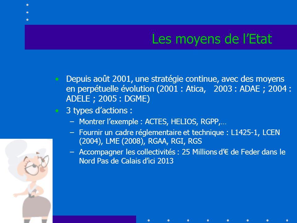 Les moyens de lEtat Depuis août 2001, une stratégie continue, avec des moyens en perpétuelle évolution (2001 : Atica, 2003 : ADAE ; 2004 : ADELE ; 2005 : DGME) 3 types dactions : –Montrer lexemple : ACTES, HELIOS, RGPP,… –Fournir un cadre réglementaire et technique : L1425-1, LCEN (2004), LME (2008), RGAA, RGI, RGS –Accompagner les collectivités : 25 Millions d de Feder dans le Nord Pas de Calais dici 2013