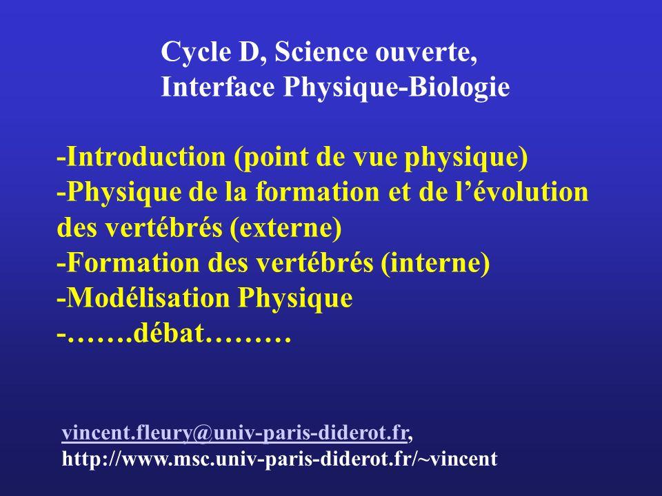 -Introduction (point de vue physique) -Physique de la formation et de lévolution des vertébrés (externe) -Formation des vertébrés (interne) -Modélisat