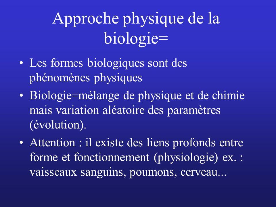 Approche physique de la biologie= Les formes biologiques sont des phénomènes physiques Biologie=mélange de physique et de chimie mais variation aléato