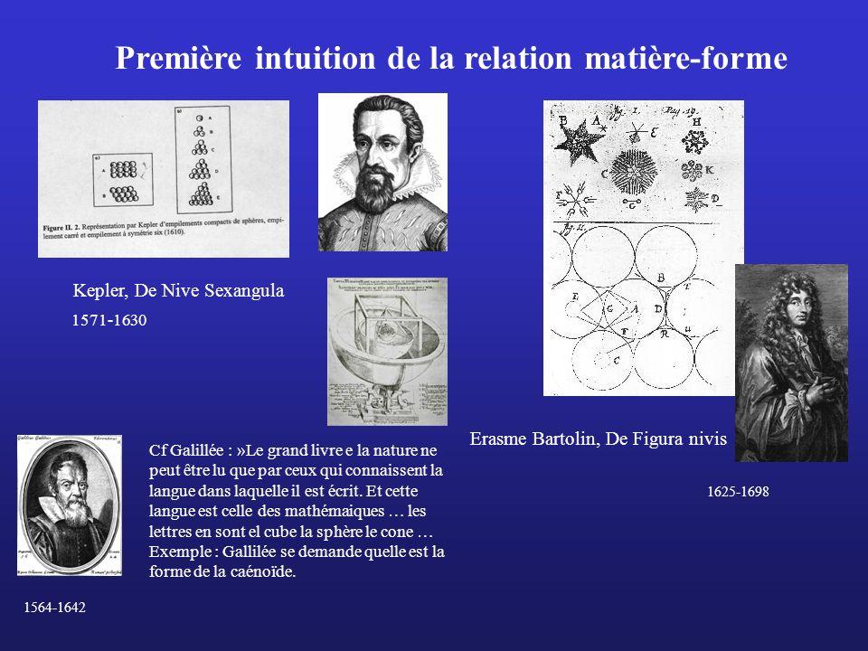 Kepler, De Nive Sexangula Erasme Bartolin, De Figura nivis Première intuition de la relation matière-forme Cf Galillée : »Le grand livre e la nature n