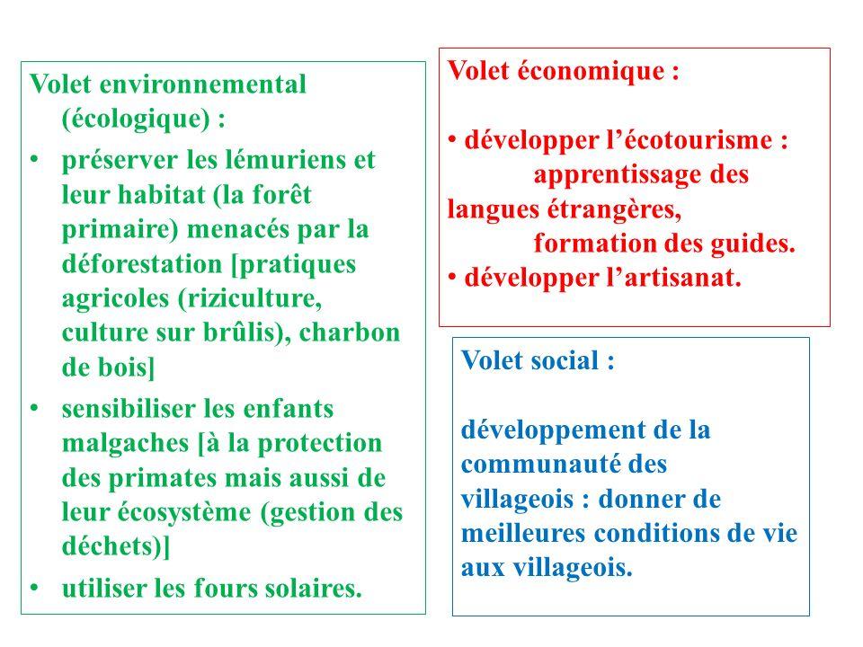 Écologique Économique Social Vivable Durable Viable Équitable Daprès le schéma illustrant le rapport Brundtland (ONU).