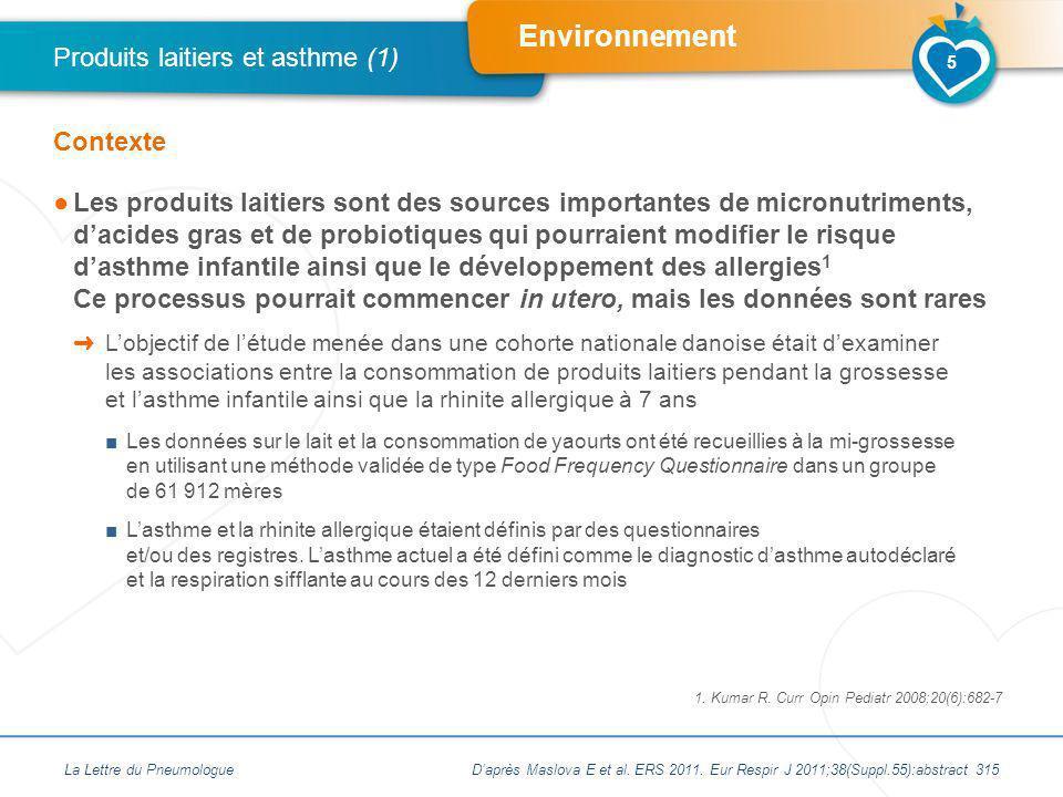 Environnement La Lettre du Pneumologue Produits laitiers et asthme (2) Résultats Modèles logistiques ajustés sur le sexe et lâge de lenfant, lIMC, le tabagisme, la prise de médicaments et latopie de la mère.
