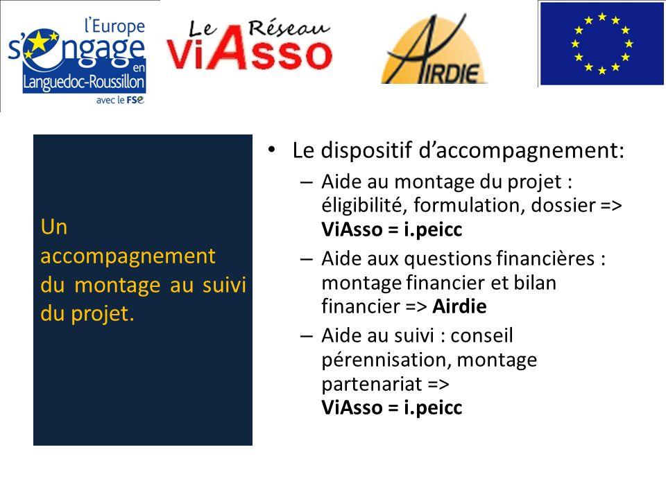 Le dispositif daccompagnement: – Aide au montage du projet : éligibilité, formulation, dossier => ViAsso = i.peicc – Aide aux questions financières :