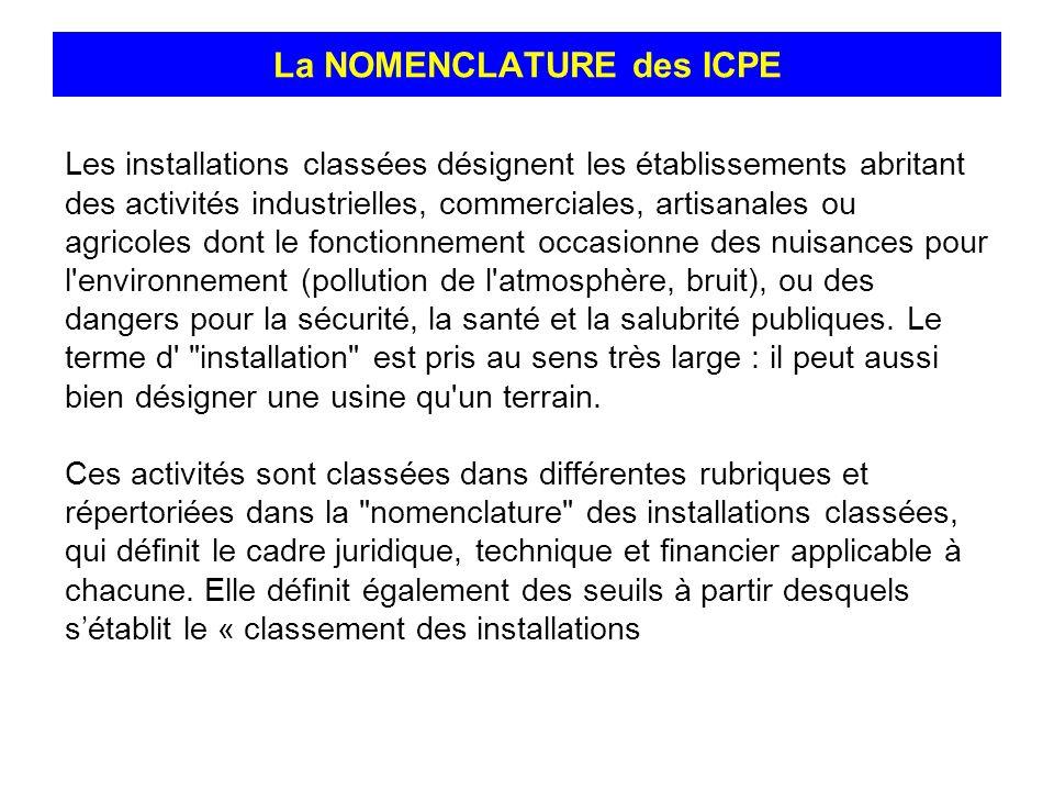 La NOMENCLATURE des ICPE Les installations classées désignent les établissements abritant des activités industrielles, commerciales, artisanales ou ag
