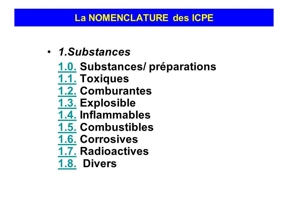 La NOMENCLATURE des ICPE 1.Substances 1.0.1.0. Substances/ préparations 1.1. Toxiques 1.2. Comburantes 1.3. Explosible 1.4. Inflammables 1.5. Combusti