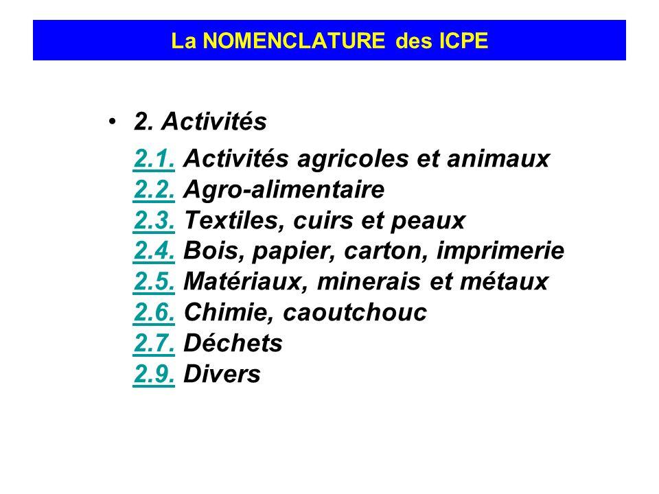La NOMENCLATURE des ICPE 2. Activités 2.1.2.1. Activités agricoles et animaux 2.2. Agro-alimentaire 2.3. Textiles, cuirs et peaux 2.4. Bois, papier, c