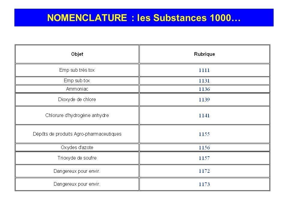 NOMENCLATURE : les Substances 1000…