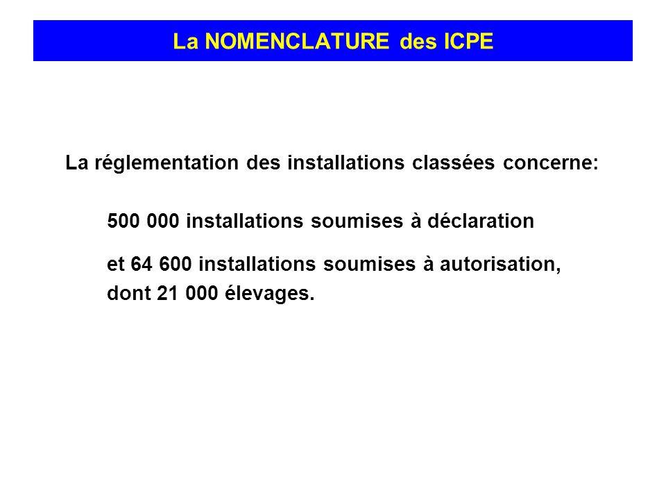 La NOMENCLATURE des ICPE La réglementation des installations classées concerne: 500 000 installations soumises à déclaration et 64 600 installations s