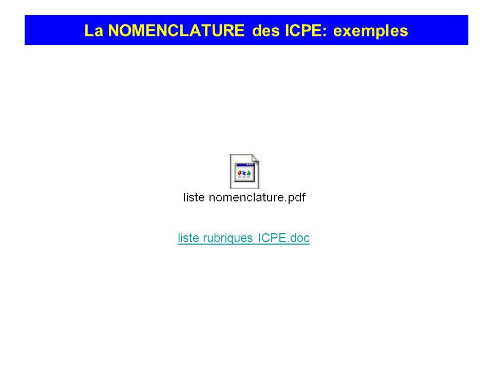 La NOMENCLATURE des ICPE: exemples liste rubriques ICPE.doc