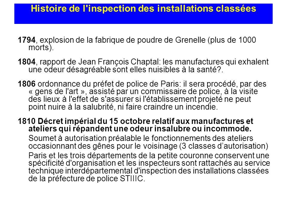 Histoire de l'inspection des installations classées 1794, explosion de la fabrique de poudre de Grenelle (plus de 1000 morts). 1804, rapport de Jean F