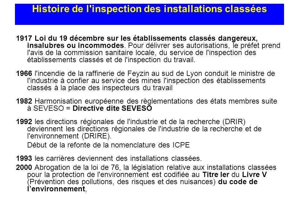 Histoire de l'inspection des installations classées 1917 Loi du 19 décembre sur les établissements classés dangereux, insalubres ou incommodes. Pour d