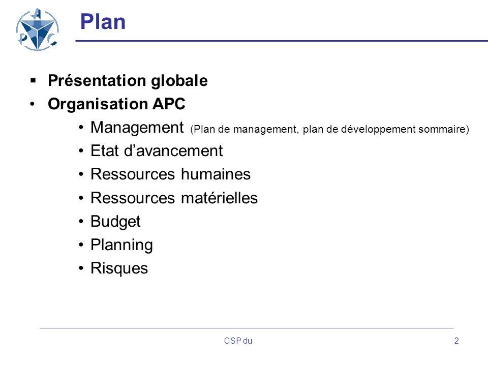 CSP du2 Plan Présentation globale Organisation APC Management (Plan de management, plan de développement sommaire) Etat davancement Ressources humaine