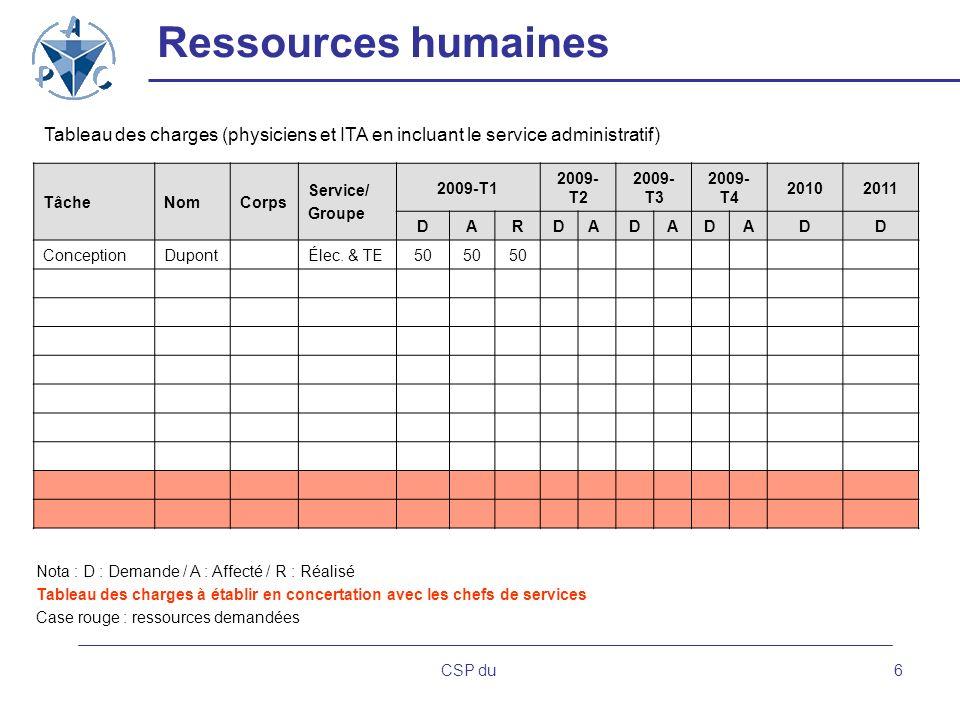 CSP du7 Ressources matérielles Besoins en locaux et matériels