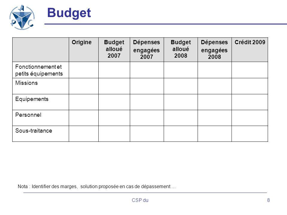 CSP du8 Budget OrigineBudget alloué 2007 Dépenses engagées 2007 Budget alloué 2008 Dépenses engagées 2008 Crédit 2009 Fonctionnement et petits équipem