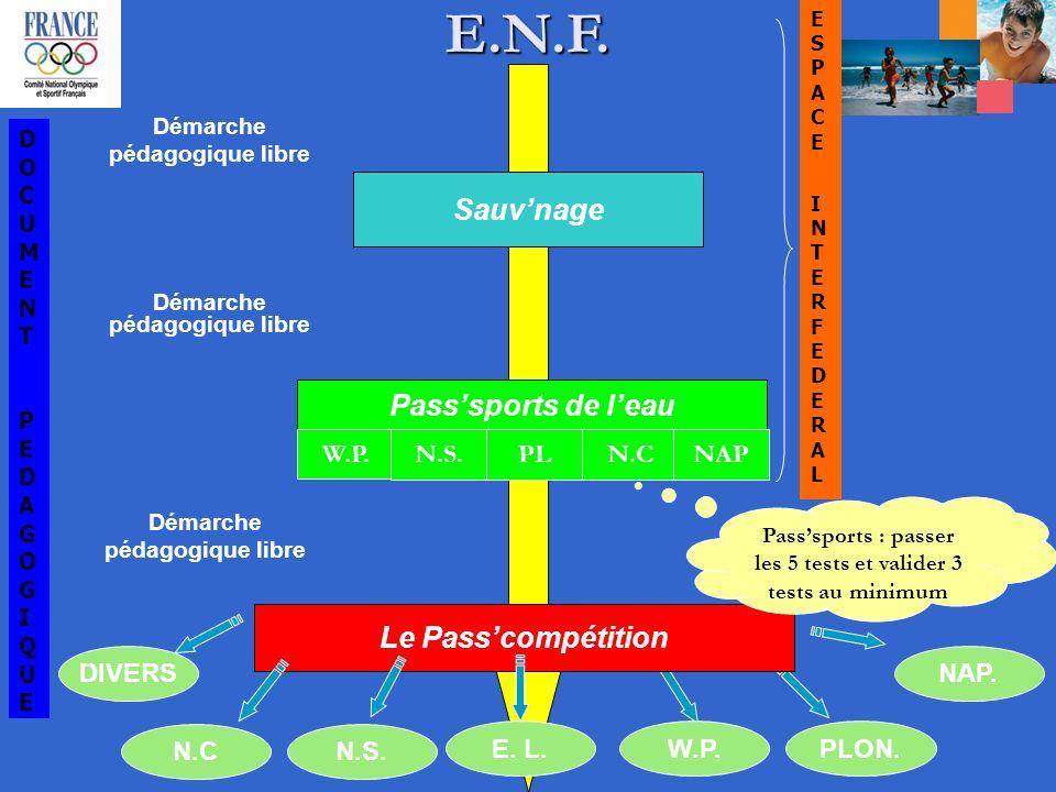 PLON. NAP. Le Passcompétition N.CN.S. W.P.E. L.