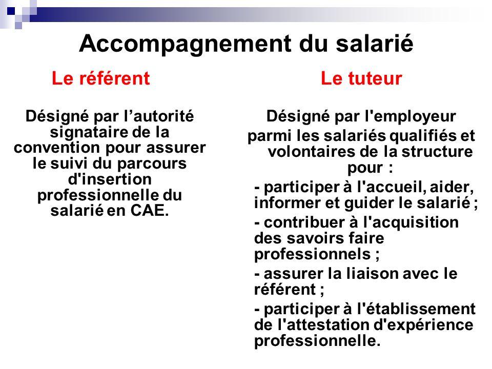 Accompagnement du salarié Le référent Désigné par lautorité signataire de la convention pour assurer le suivi du parcours d'insertion professionnelle