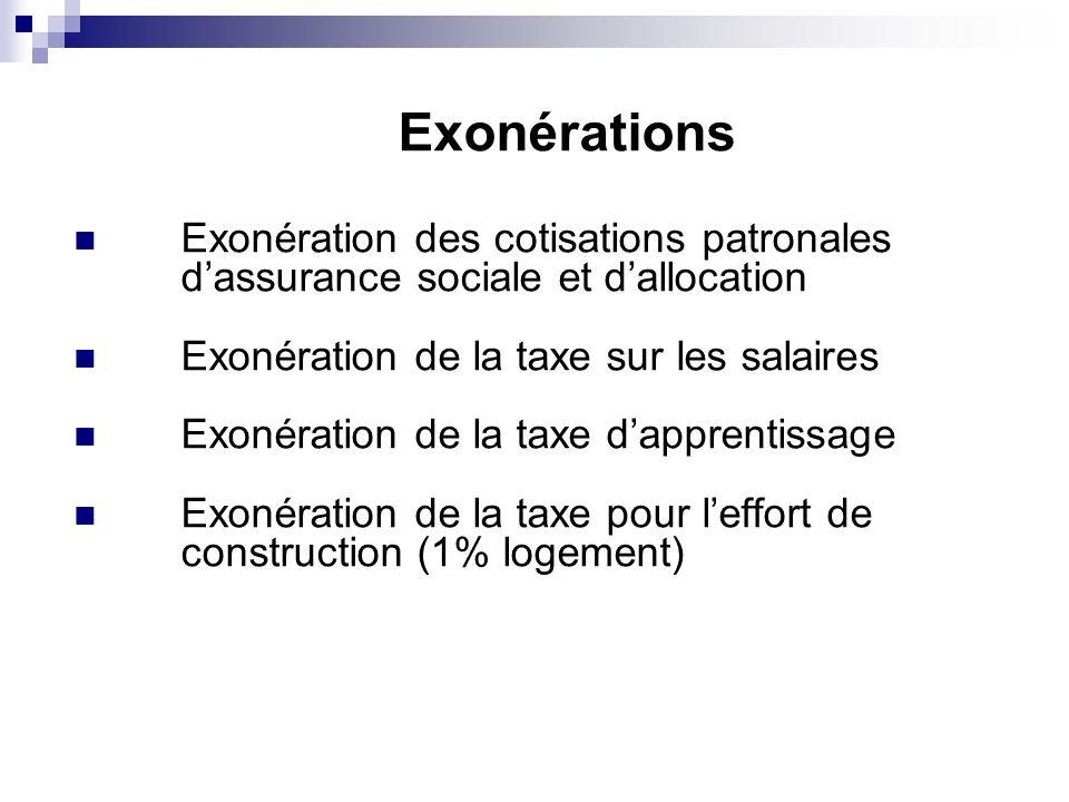 Exonérations Exonération des cotisations patronales dassurance sociale et dallocation Exonération de la taxe sur les salaires Exonération de la taxe d