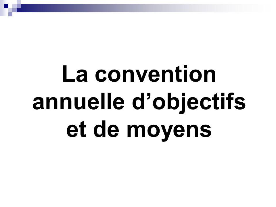 La convention annuelle dobjectifs et de moyens