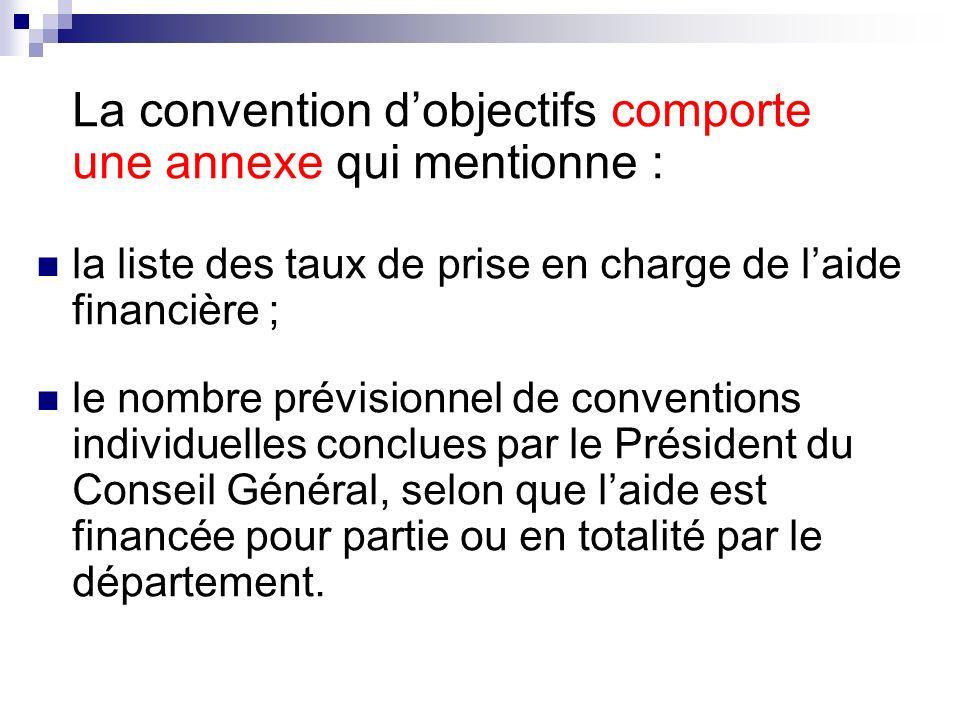La convention dobjectifs comporte une annexe qui mentionne : la liste des taux de prise en charge de laide financière ; le nombre prévisionnel de conv