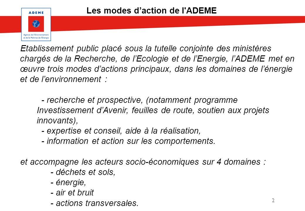 2 Les modes daction de l'ADEME Etablissement public placé sous la tutelle conjointe des ministères chargés de la Recherche, de lEcologie et de lEnergi