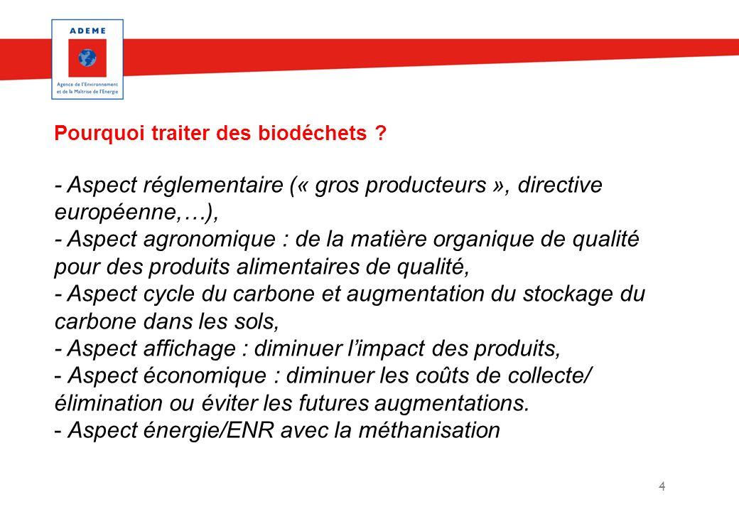 4 Pourquoi traiter des biodéchets ? - Aspect réglementaire (« gros producteurs », directive européenne,…), - Aspect agronomique : de la matière organi