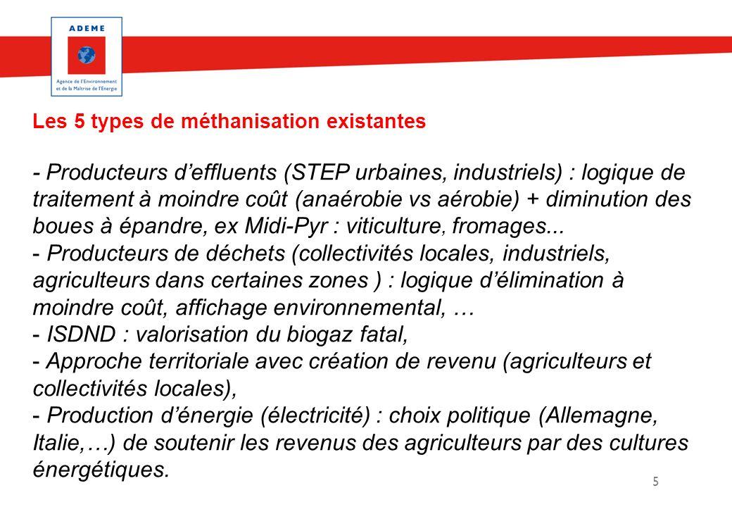 5 Les 5 types de méthanisation existantes - Producteurs deffluents (STEP urbaines, industriels) : logique de traitement à moindre coût (anaérobie vs a