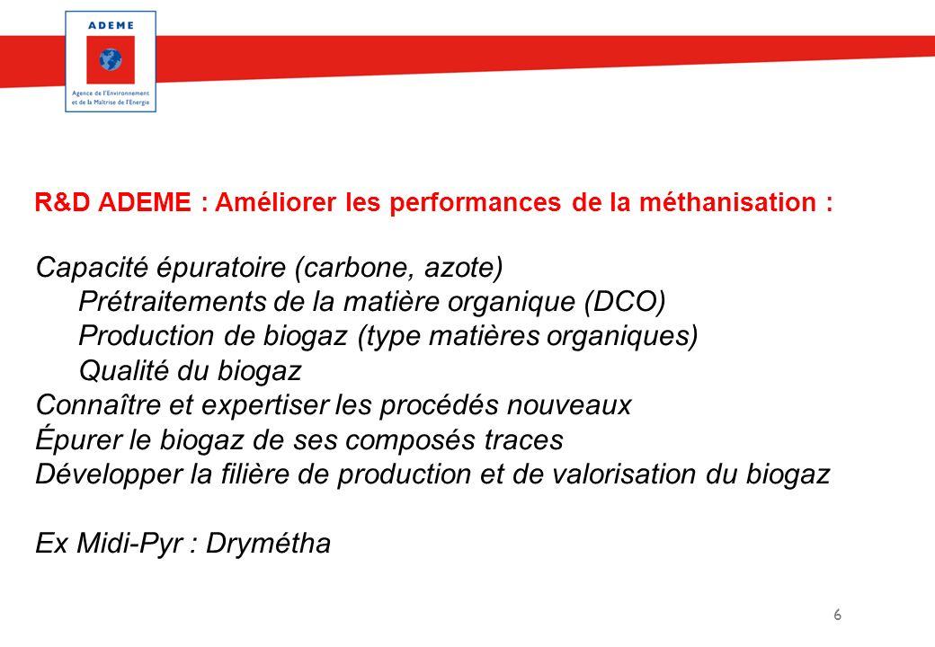 6 R&D ADEME : Améliorer les performances de la méthanisation : Capacité épuratoire (carbone, azote) Prétraitements de la matière organique (DCO) Produ