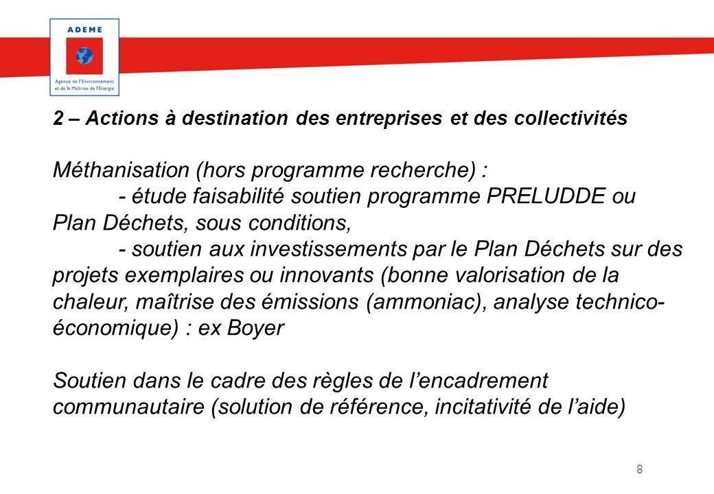 8 2 – Actions à destination des entreprises et des collectivités Méthanisation (hors programme recherche) : - étude faisabilité soutien programme PREL