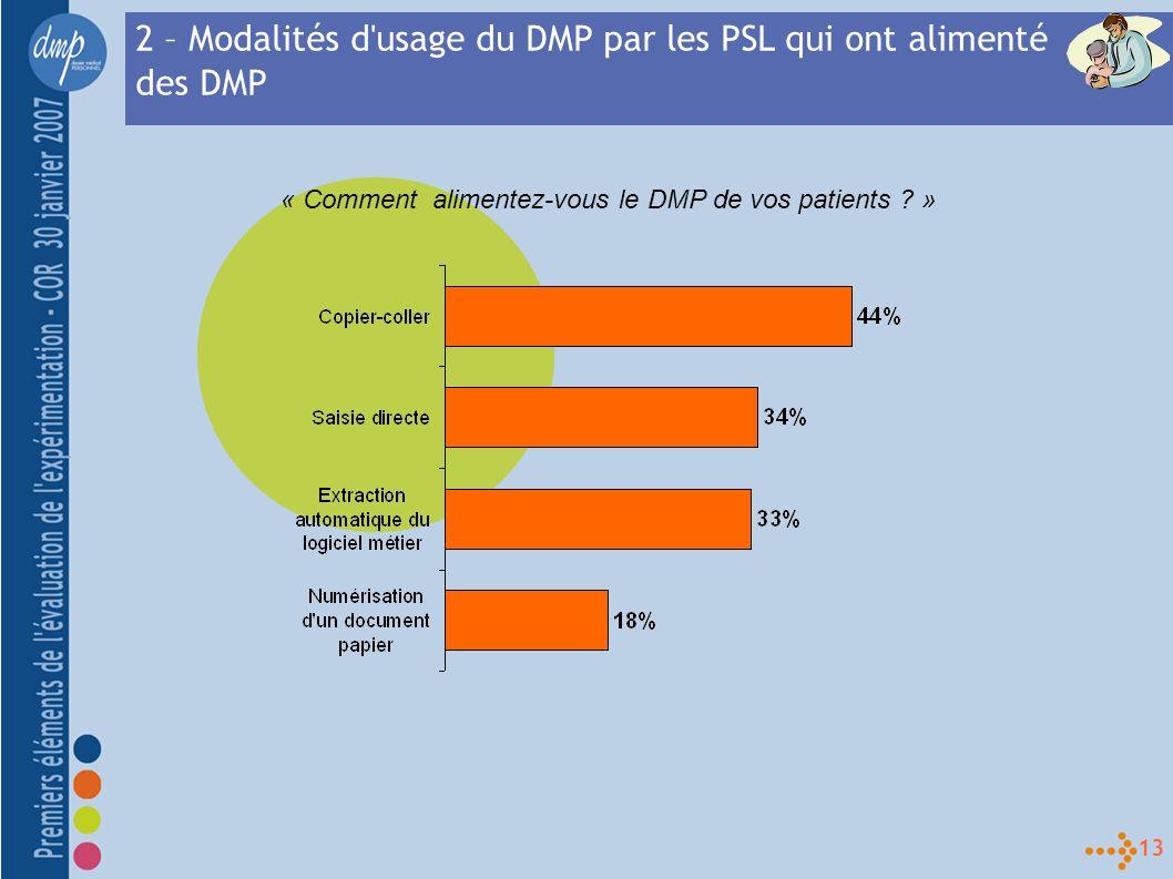 13 2 – Modalités d usage du DMP par les PSL qui ont alimenté des DMP « Comment alimentez-vous le DMP de vos patients .