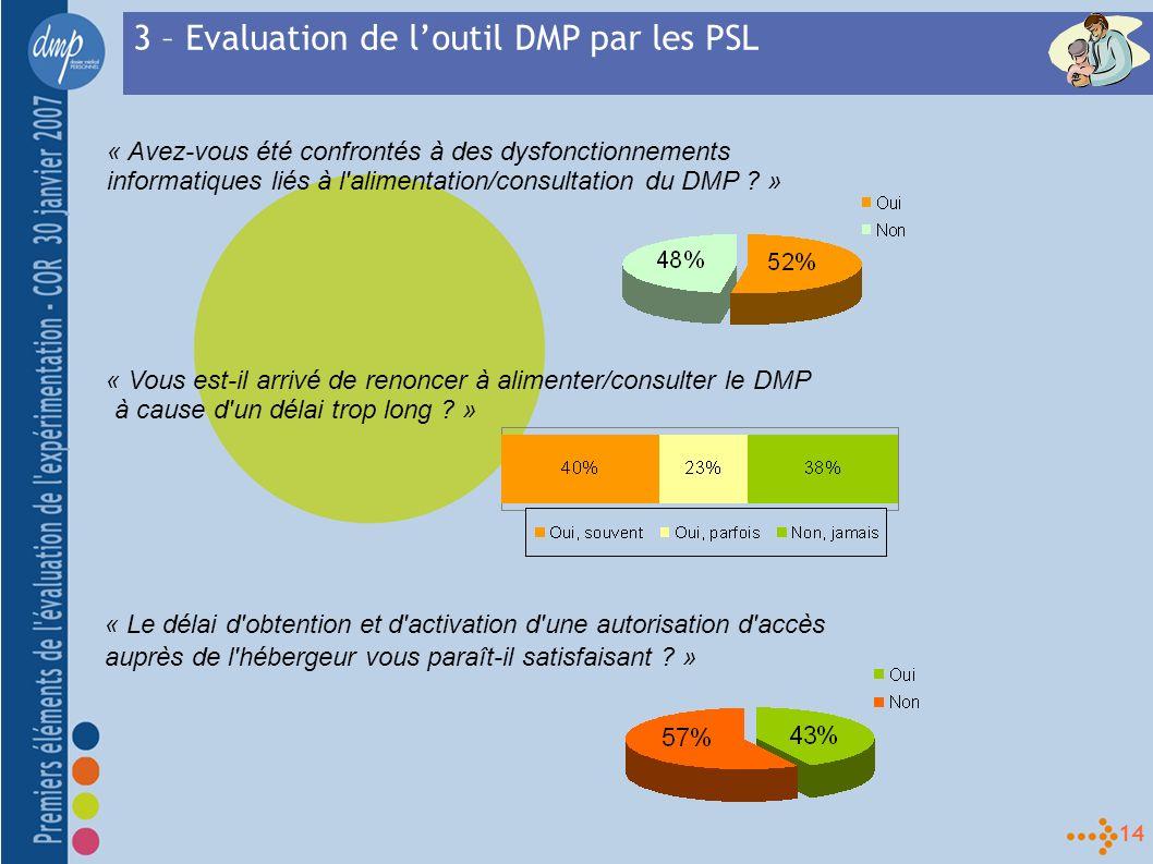 14 3 – Evaluation de loutil DMP par les PSL « Vous est-il arrivé de renoncer à alimenter/consulter le DMP à cause d un délai trop long .